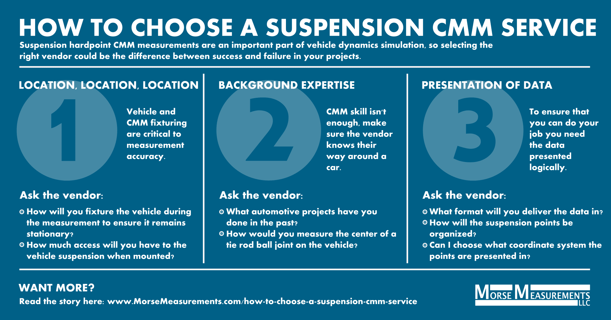 Infographic about how to choose a CMM service