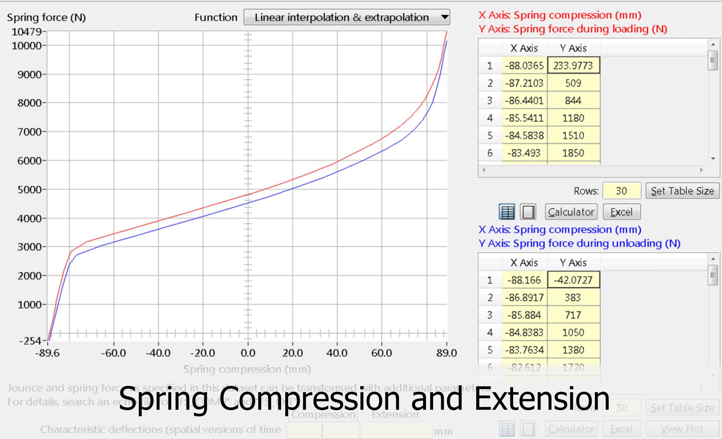 K&C spring data in CarSim Parsfile